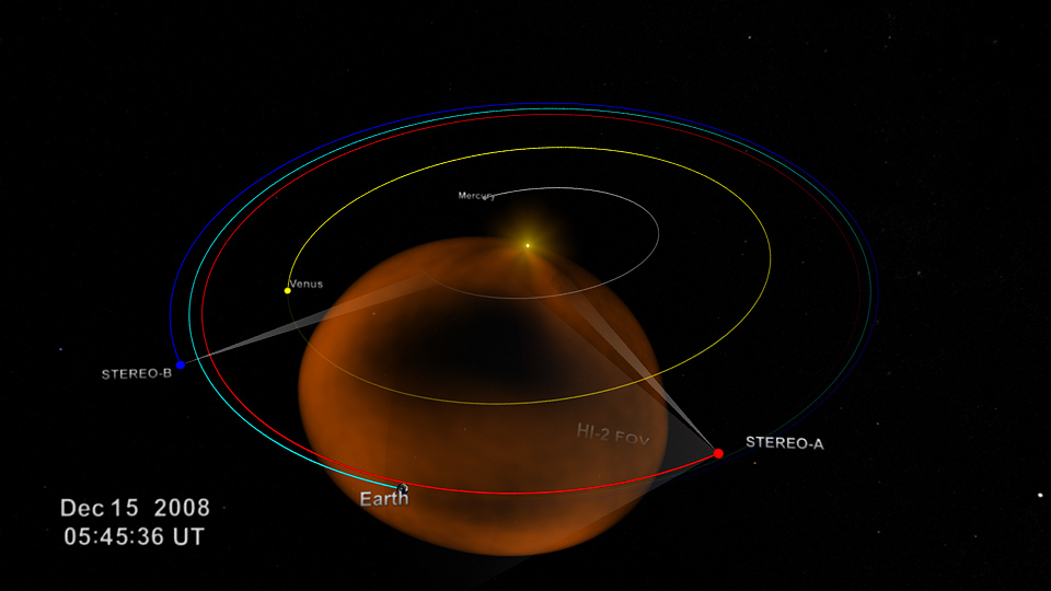 Schemat - położenie sond STEREO (badanie CME)