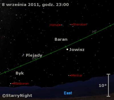 Położenie Jowisza wdrugim tygodniu września 2011