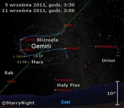 Położenie Marsa wdrugim tygodniu września 2011