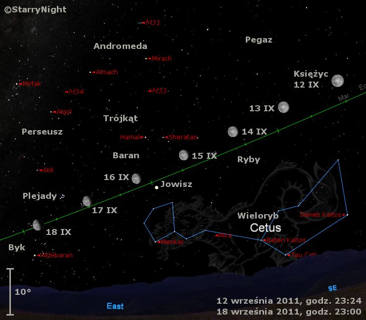 Położenie Księżyca i Jowisza w trzecim tygodniu września 2011