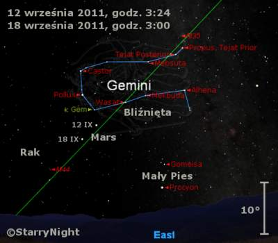 Położenie Marsa wtrzecim tygodniu września 2011