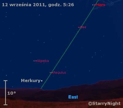 Położenie Merkurego wtrzecim tygodniu września 2011