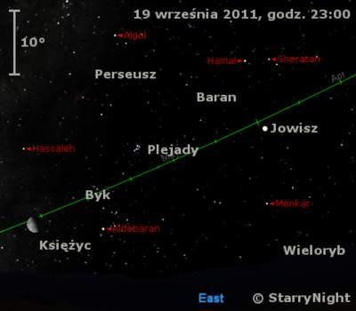 Położenie Jowisza wczwartym tygodniu września 2011