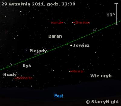Położenie Jowisza na przełomie września i października 2011