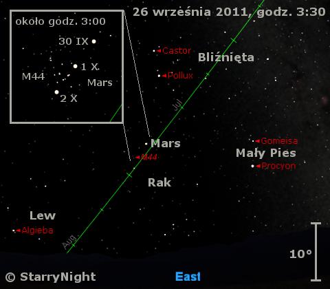 Położenie Marsa na przełomie września i października 2011