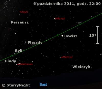 Położenie Jowisza wpierwszym tygodniu października 2011