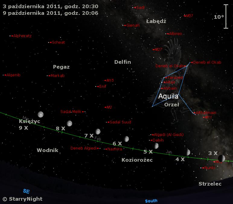 Położenie Księżyca w pierwszym tygodniu października 2011