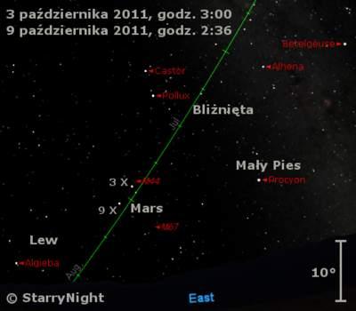 Położenie Marsa wpierwszym tygodniu października 2011
