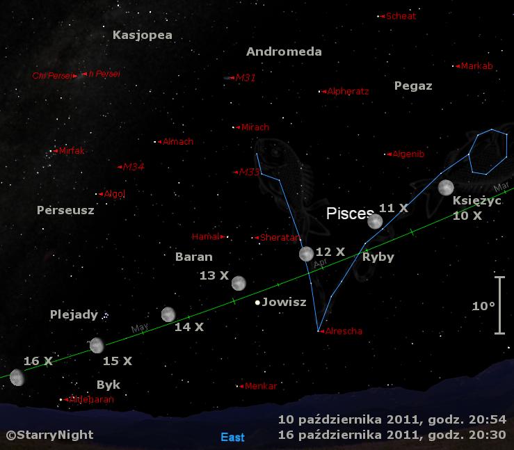 Położenie Księżyca i Jowisza w drugim tygodniu października 2011