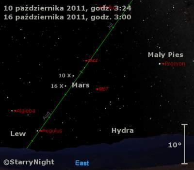 Położenie Marsa wdrugim tygodniu października 2011