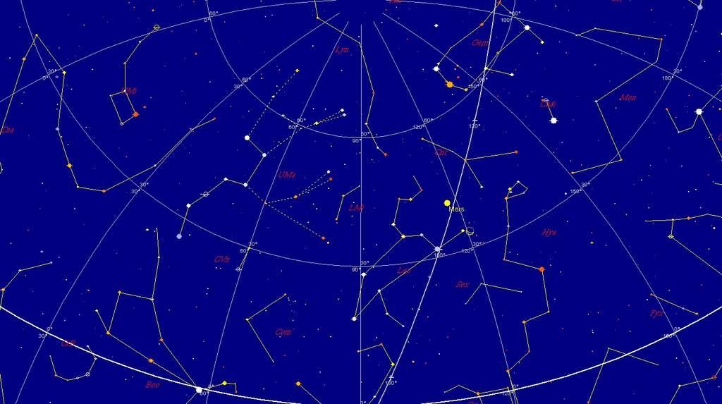 Położenie Marsa 22 października 2011