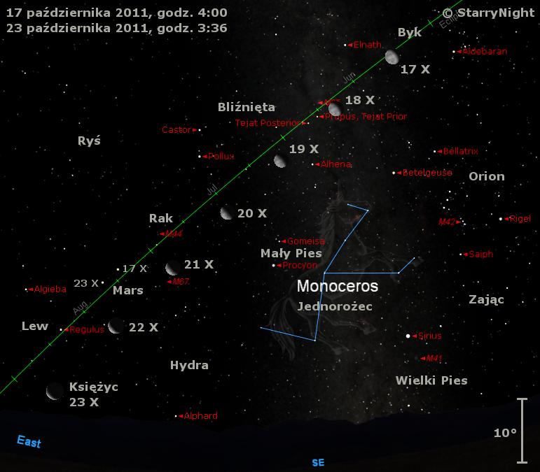 Położenie Księżyca i Marsa w trzecim tygodniu pażdziernika 2011
