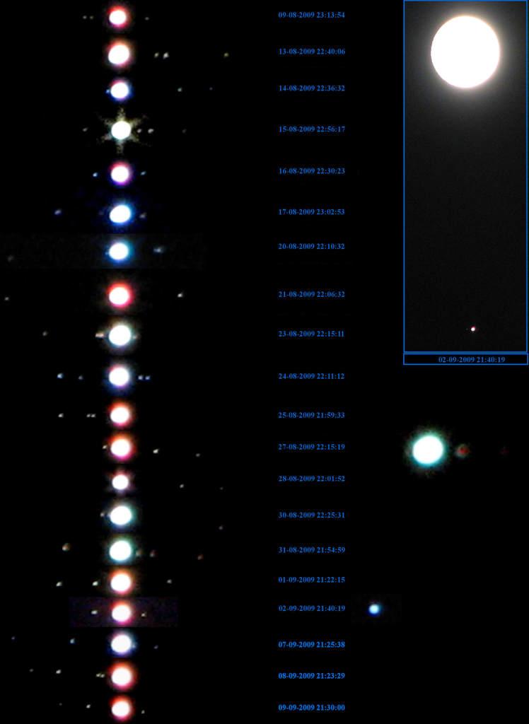 Zmiany położenia księżyców Jowisza