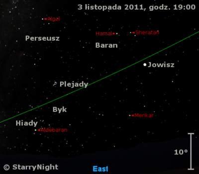 Położenie Jowisza wpierwszym tygodniu listopada 2011