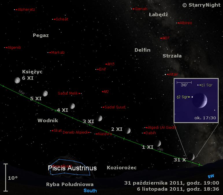 Położenie Księżyca w pierwszym tygodniu listopada 2011