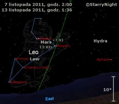 Położenie Marsa w drugim tygodniu listopada 2011