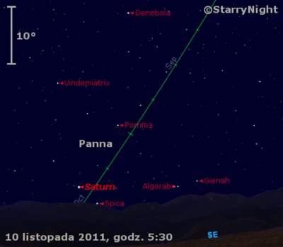 Położenie Saturna w drugim tygodniu listopada 2011