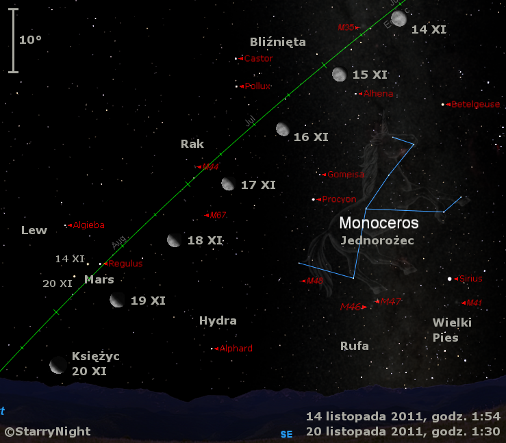 Położenie Księżyca i Marsa w trzecim tygodniu listopada 2011