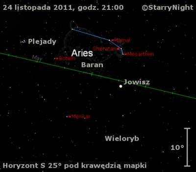 Położenie Jowisza wczwartym tygodniu listopada 2011