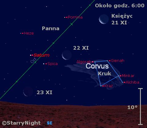 Położenie Saturna i Księżyca w czwartym tygodniu listopada 2011