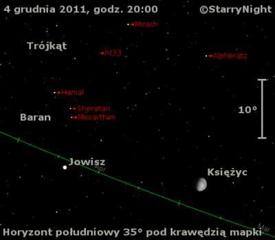 Położenie Jowisza na przełomie listopada i grudnia 2011