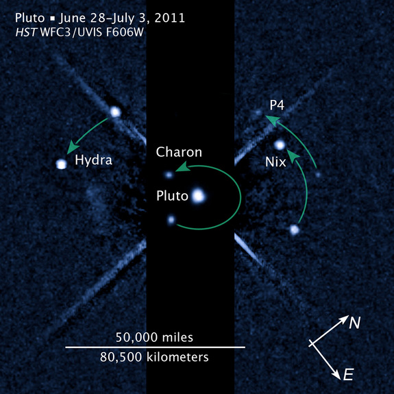 Pluton i jego 4 księżyce