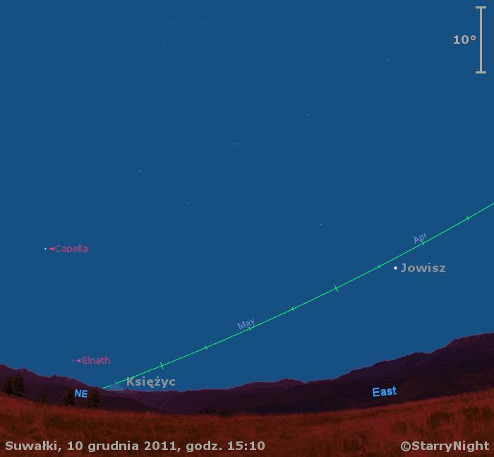 Całkowite zaćmienie Księżyca 10.12.2011 widoczne z Suwałk