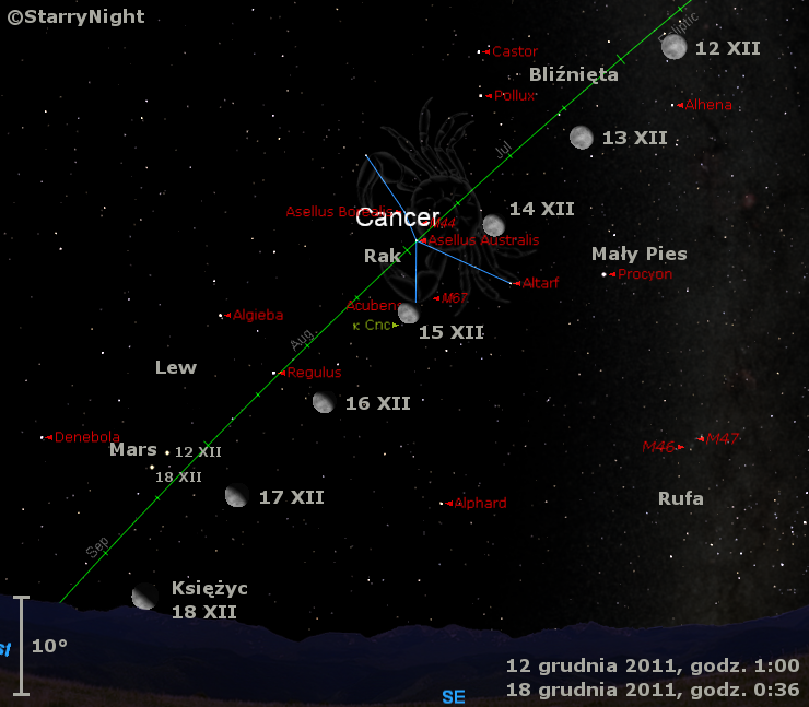 Położenie Księżyca i Marsa w trzecim tygodniu grudnia 2011