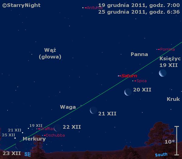 Położenie Księżyca, Saturna i Merkurego w czwartym tygodniu grudnia 2011