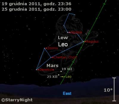 Położenie Marsa wczwartym tygodniu grudnia 2011
