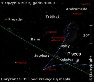 Położenie Jowisza wostatnim tygodniu 2011 roku