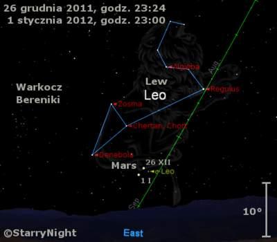 Położenie Marsa wostatnim tygodniu 2011 roku