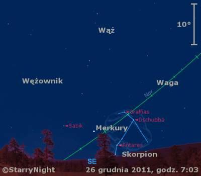 Położenie Merkurego wostatnim tygodniu 2011 roku