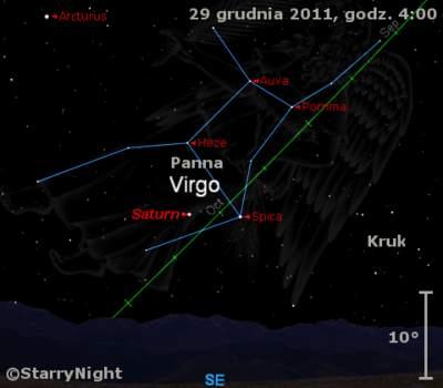 Położenie Saturna wostatnim tygodniu 2011 roku