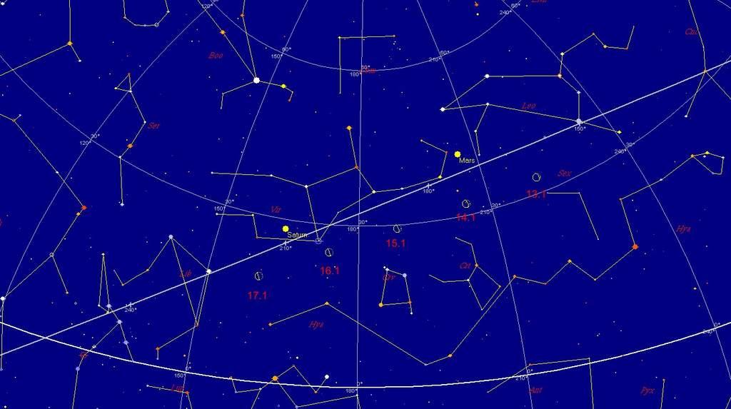 Księżyc, Mars, Saturn, 13-17 stycznia 2012