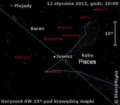 Położenie Jowisza wdrugim tygodniu stycznia 2012 roku