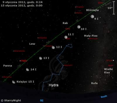 Położenie Księżyca iMarsa wdrugim tygodniu stycznia 2011