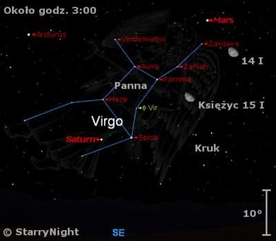 Położenie Saturna iMarsa wdrugim tygodniu stycznia 2012