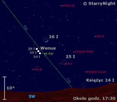 Położenie Marsa wtrzecim tygodniu stycznia 2012