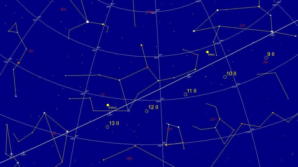 Księżyc, Mars i Saturn, 9-13 lutego 2012