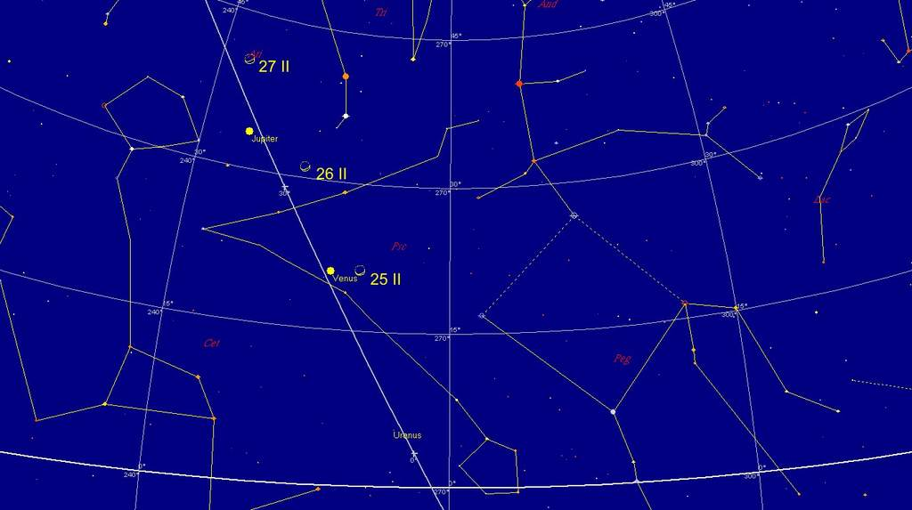 Księżyc, Wenus, Jowisz, luty 2012