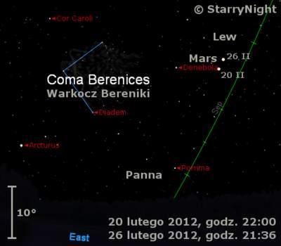Położenie Marsa wtrzecim yugodniu lutego 2012 r.