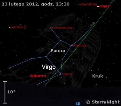 Położenie Saturna iMarsa wtrzecim tygodniu lutego 2012 r.