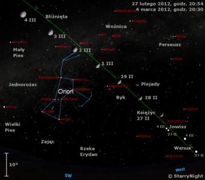 Położenie Księżyca, Wenus i Jowisza na przełomie lutego i marca 2012