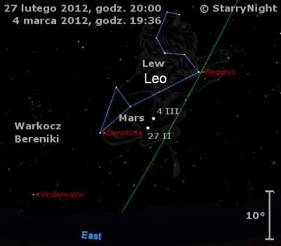 Położenie Marsa na przełomie lutego i marca 2012 r.