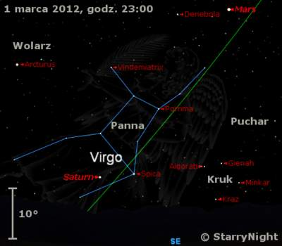 Położenie Saturna i Marsa na przełomie lutego i marca 2012 r.