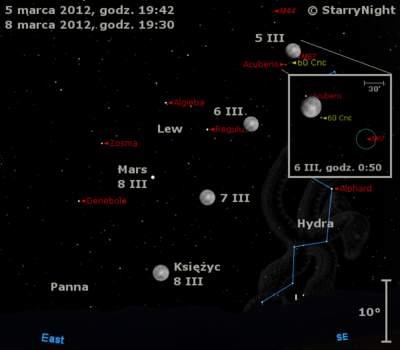 Położenie  Księżyca i Marsa pod koniec pierwszego tygodnia marca 2012