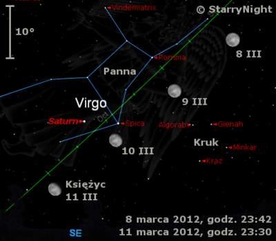 Położenie Księżyca i Saturna w końcu pierwszej dekady marca 2012