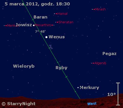 Położenie Wenus, Jowisza i Merkurego w końcu pierwszej dekady marca 2012 r.