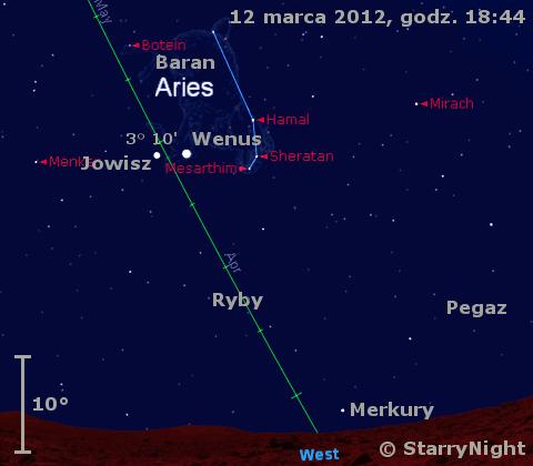 Położenie Wenus, Jowisza i Merkurego na początku drugiej dekady marca 2012 r.